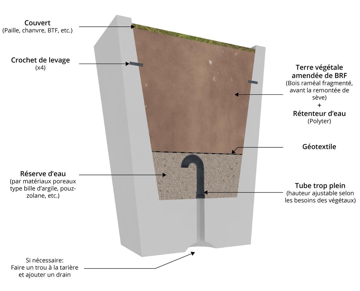 pot-xxl-urbain-beton-cameleon-principe