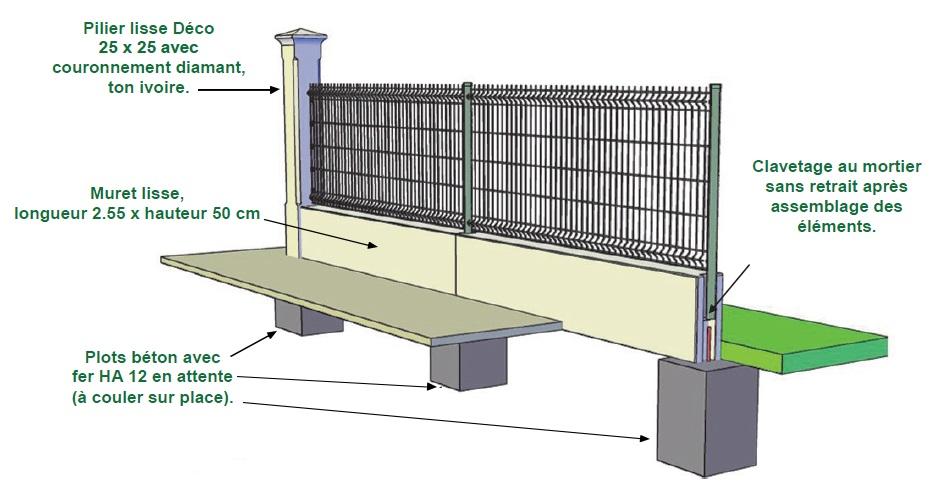 montage-pose-pilier-et-muret-beton-arme-monobloc-fabricant-alentour