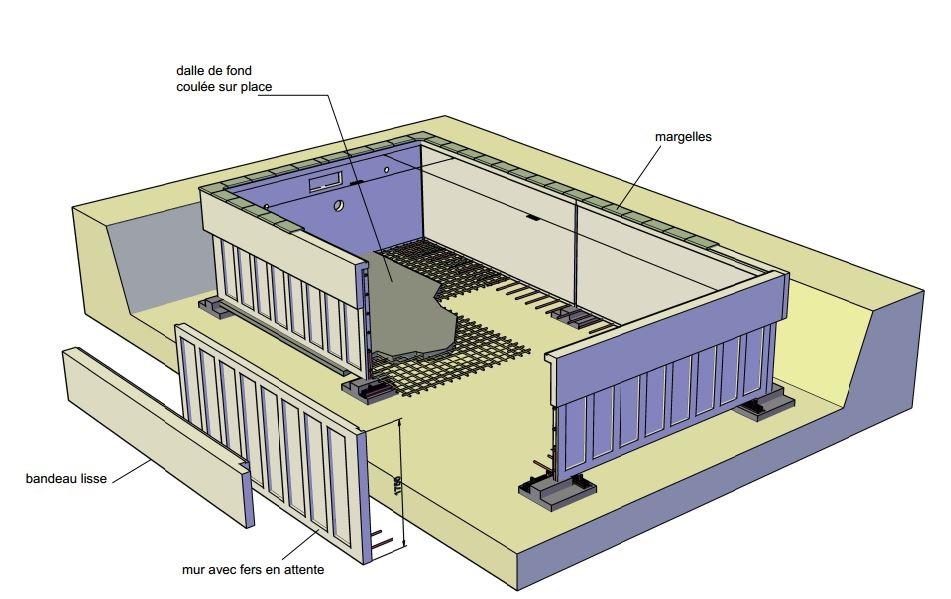 concept-piscine-hors-sol-beton-prefabrique